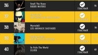 Three hot tracks enter the TANGRA TOP 40 chart