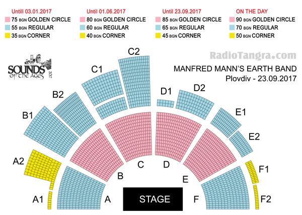 Manfred mann tour dates 2016 Manfred Mann Tour Dates Single Mann Kind